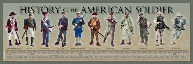 history-of-the-american-soldier-poster-large